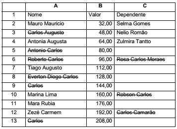 questões de concursos - Tribunal Regional Eleitoral de São Paulo (TRE SP) - 2017